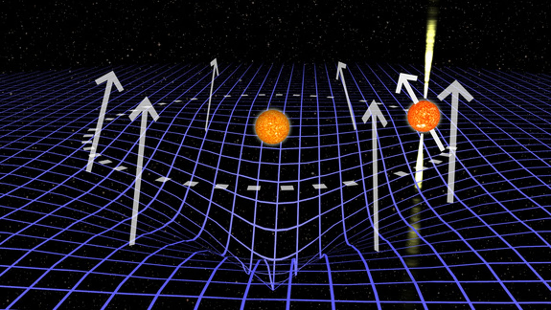 This graphic depicts the pulsar J1906 (at right with radio beams) and its companion star, with the curvature of spacetime in the region illustrated by a blue grid. This curvature has led to the pulsar's apparent disappearance in the sky, scient