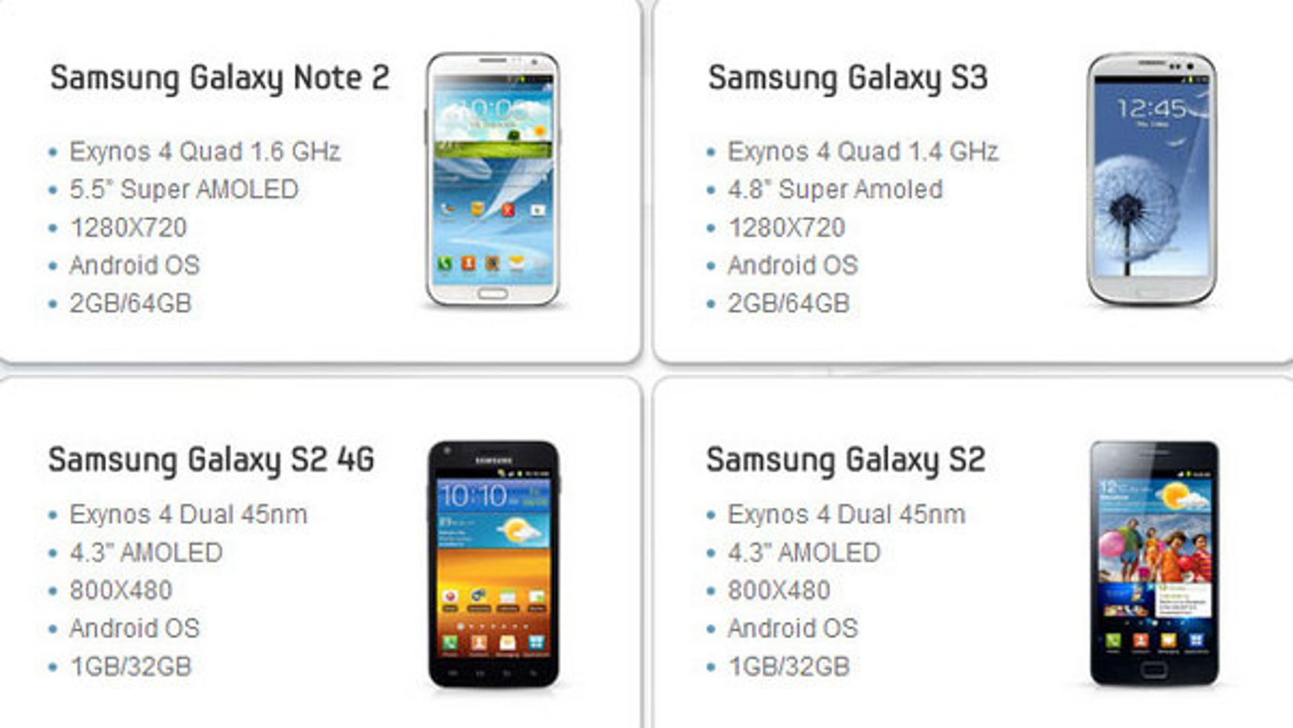 Some of the devices that use Exynos 4 Quad and Exynos 4 Dual 45nm chips, according to a Samsung showcase Web page.