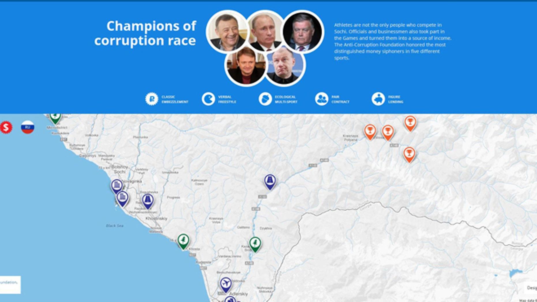 A screenshot of Sochi.FBK.info.