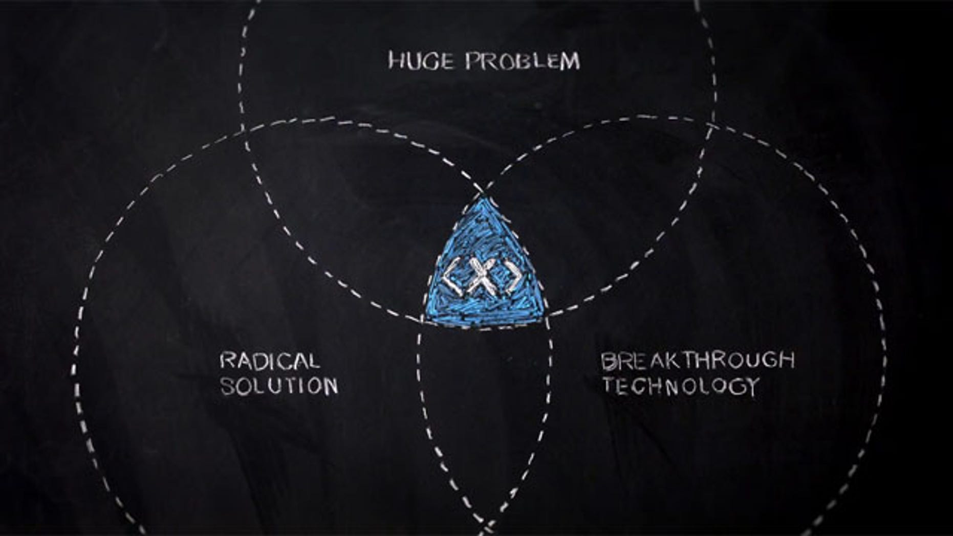 """Can Google's """"Solve fo X"""" project save the world?"""