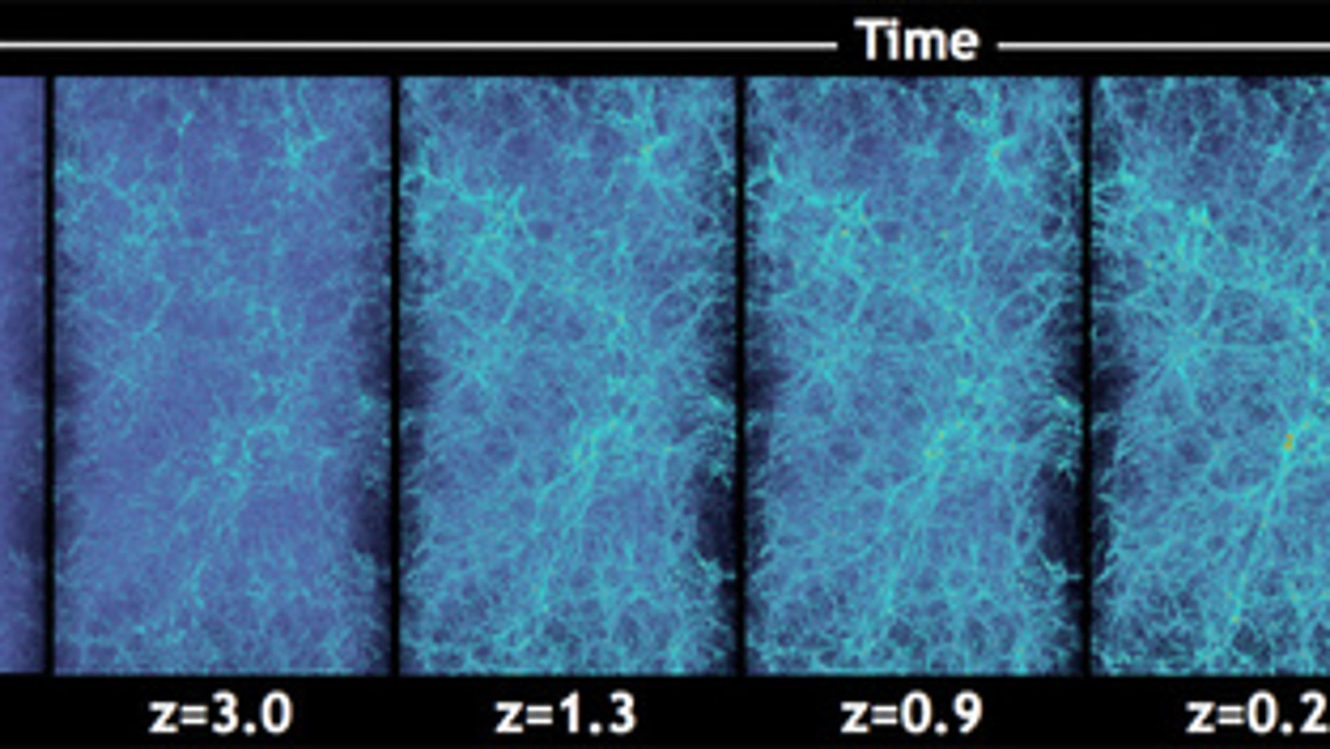 Large-scale structures in the universe form over time in these stills from a supercomputer simulation of the evolution of the universe.