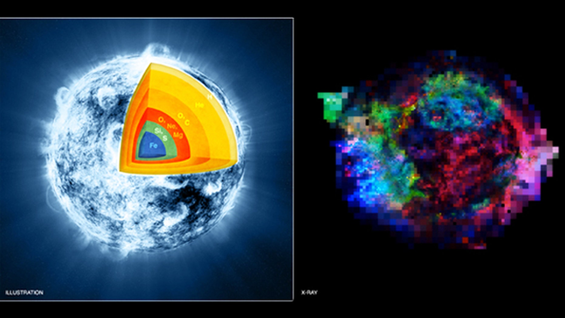 "A ""before"" artist's illustration (left) and observations from NASA's Chandra X-ray Observatory (right) show how an explosion turned the supernova remnant Cassiopeia A inside out."