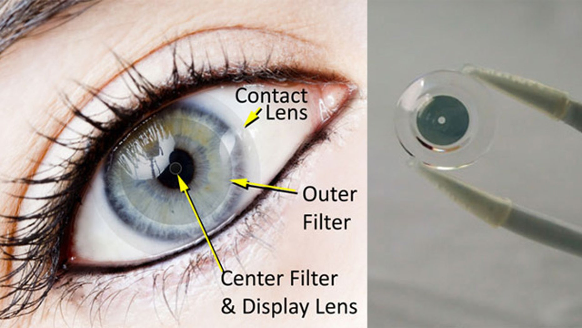 Innovega's iOptik contact lenses augment real world vision.