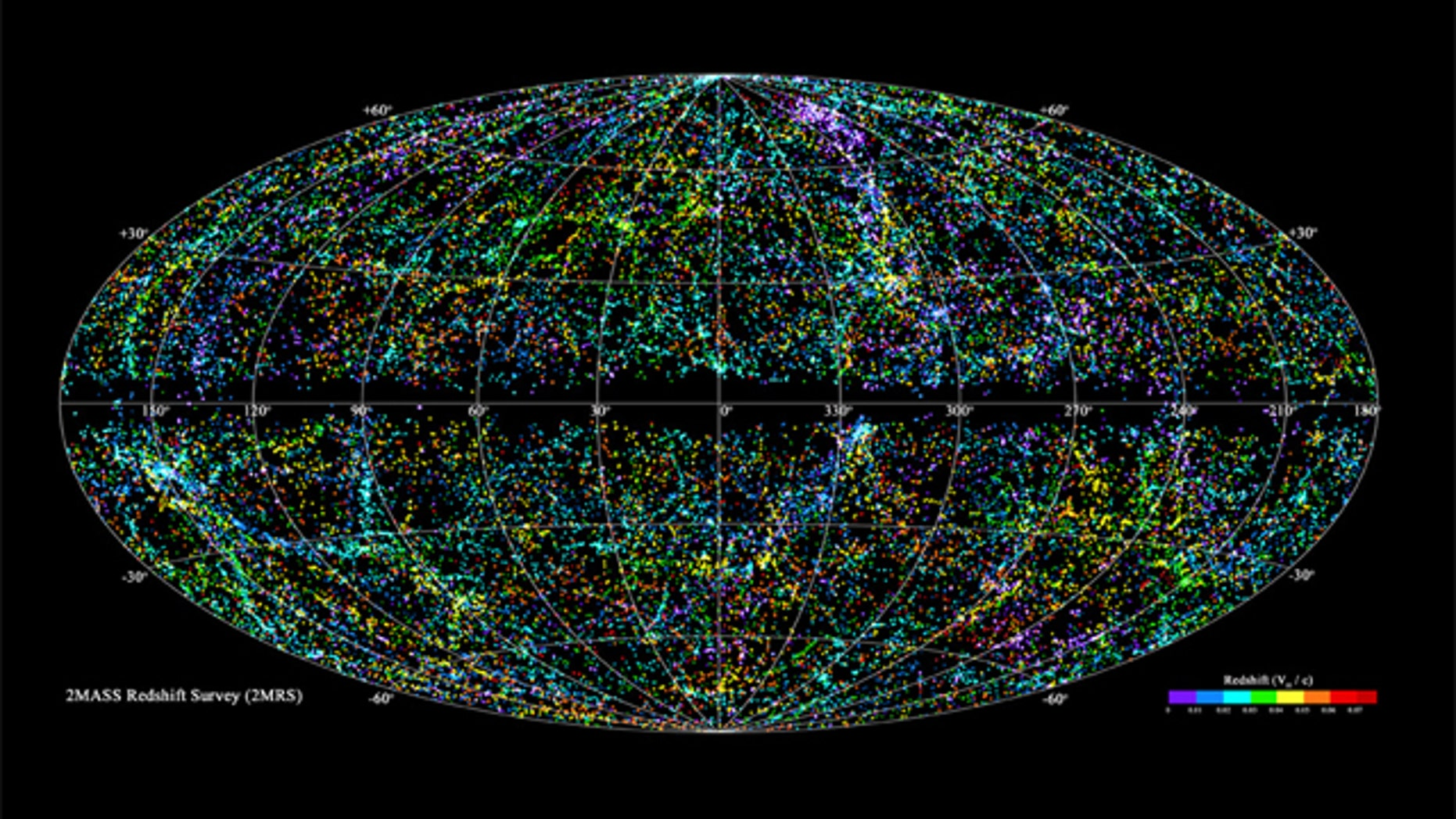 The 2MASS Redshift Survey (2MRS) has catalogued more than 43,000 galaxies within 380 million light-years from Earth (z