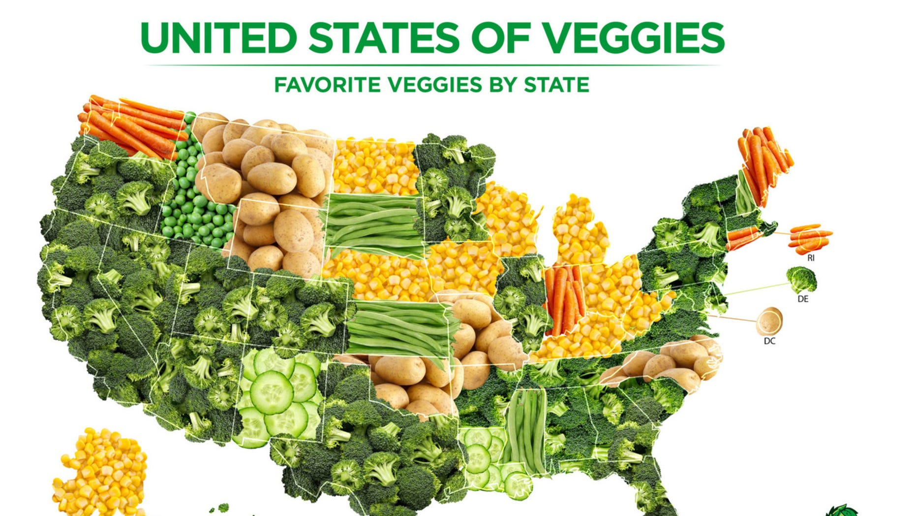 According to Green Giant's nationwide poll, broccoli is the country's favorite vegetable.
