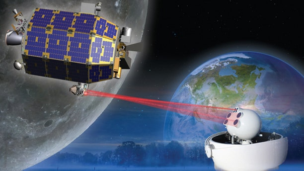 An artist rendering of the LADEE Spacecraft communicating from its orbit around the moon with the Earth.