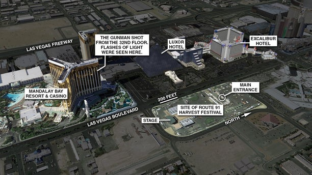 The scene of the shooting in Las Vegas.