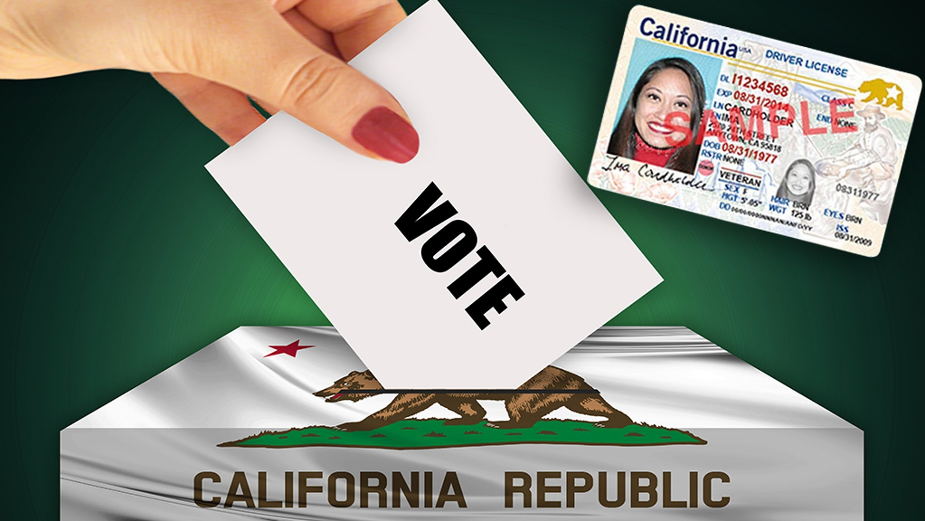 Around 1,500 people in California have been incorrectly registered to vote, according to a Monday report.