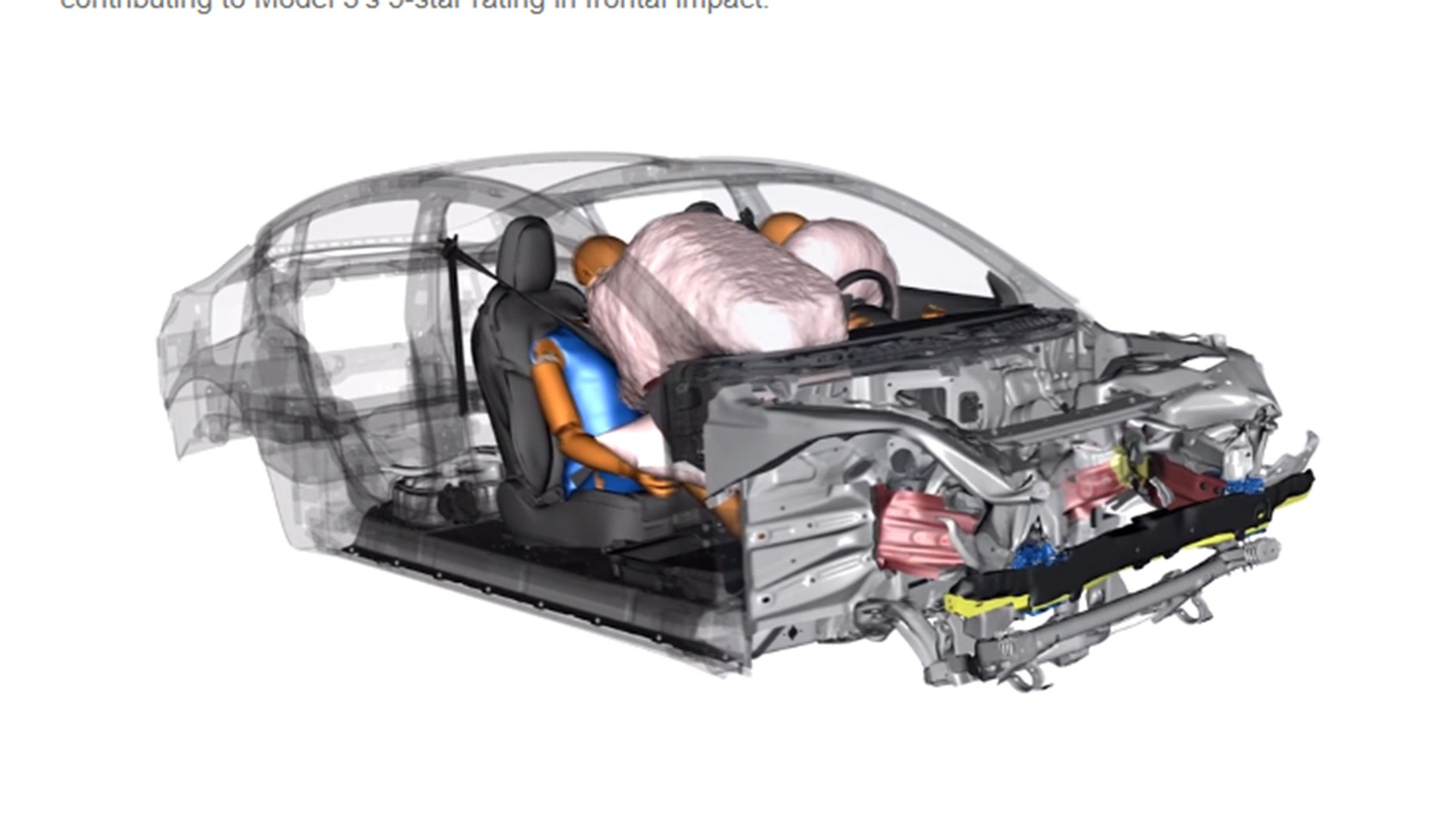 Tesla released CAD animations of Model 3 crash tests to illustrate its analysis.