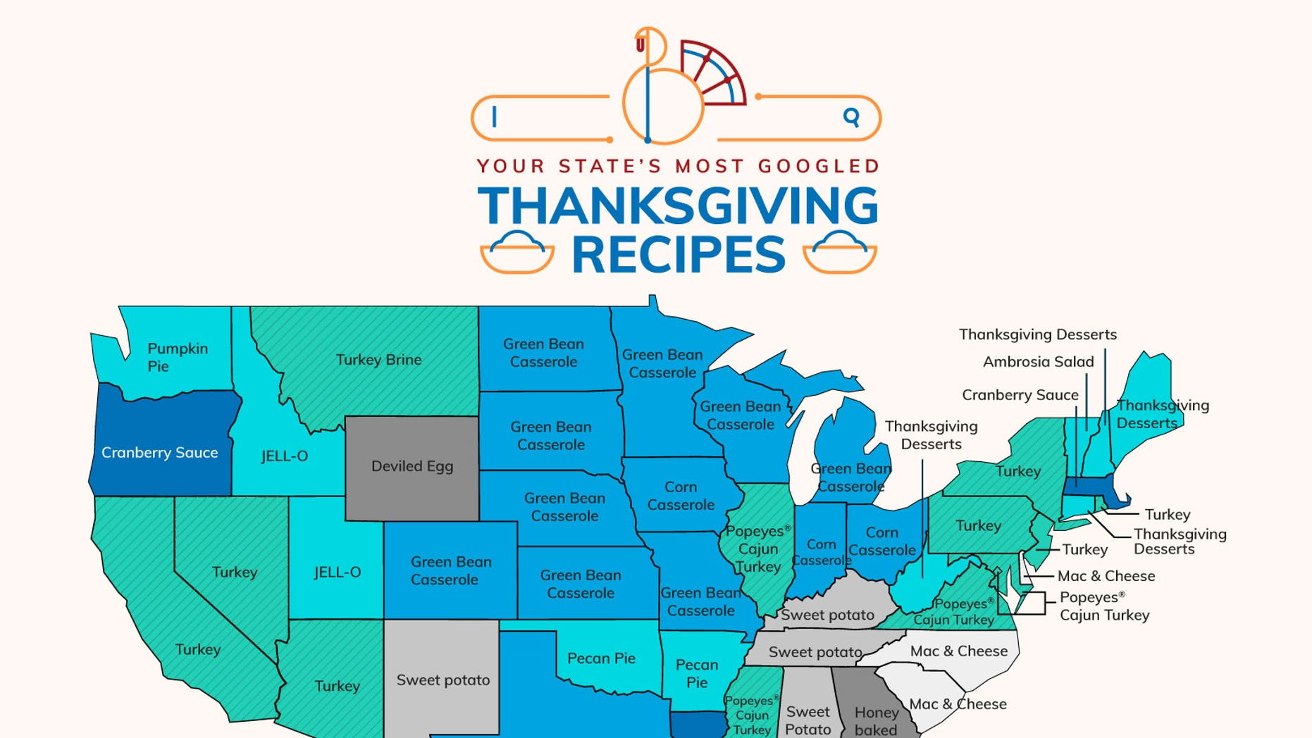 A report shows the most searched for recipe by state.