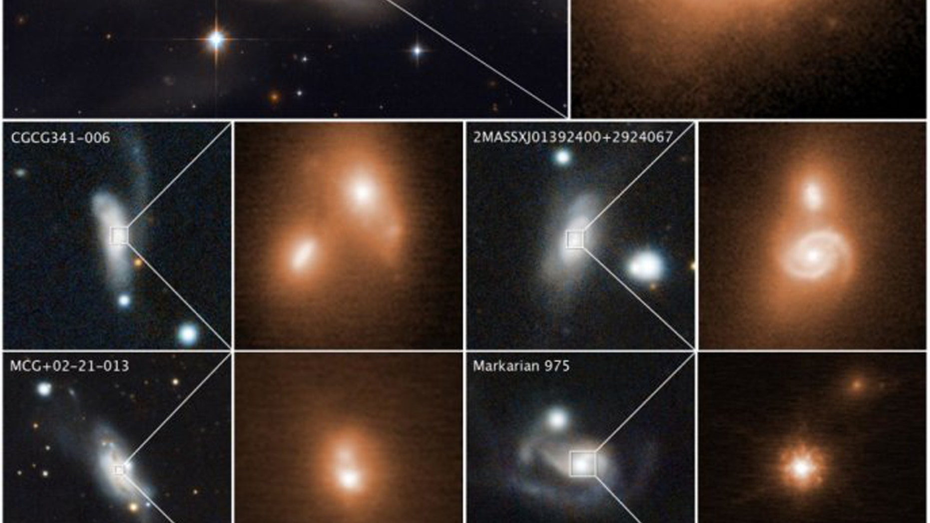 These images reveal the final stage of a union between pairs of galactic nuclei in the messy cores of colliding galaxies. Credit: NASA, ESA, and M. Koss (Eureka Scientific, Inc.)