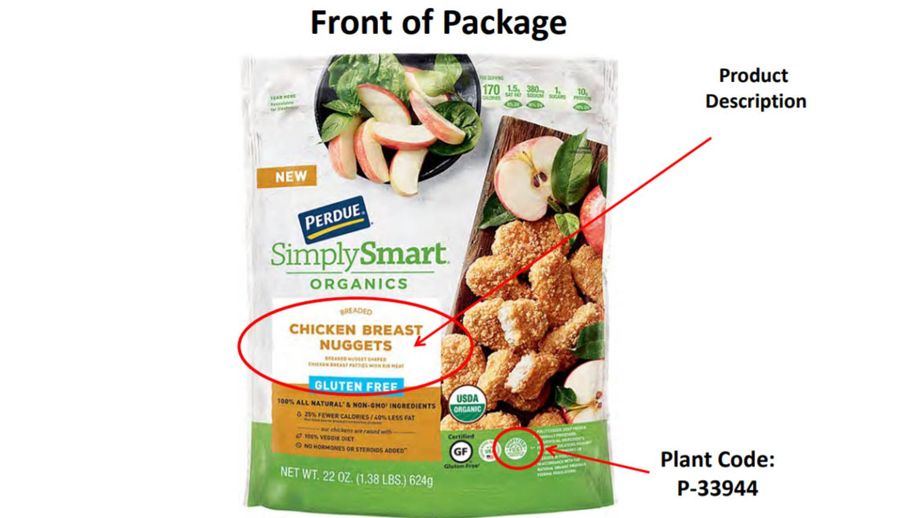 The recall includes over 68,200 pounds of chicken nuggets.