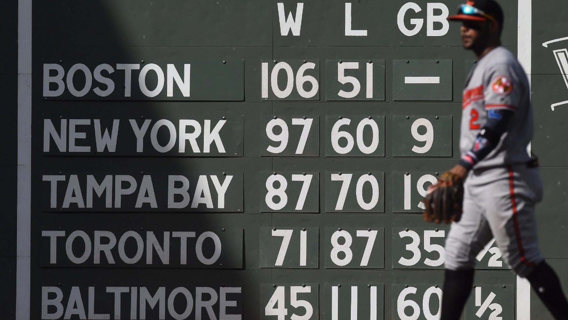 in all of sports, Baltimore Orioles player Jonathan Villar walks past the American League standings at Fenway Park.