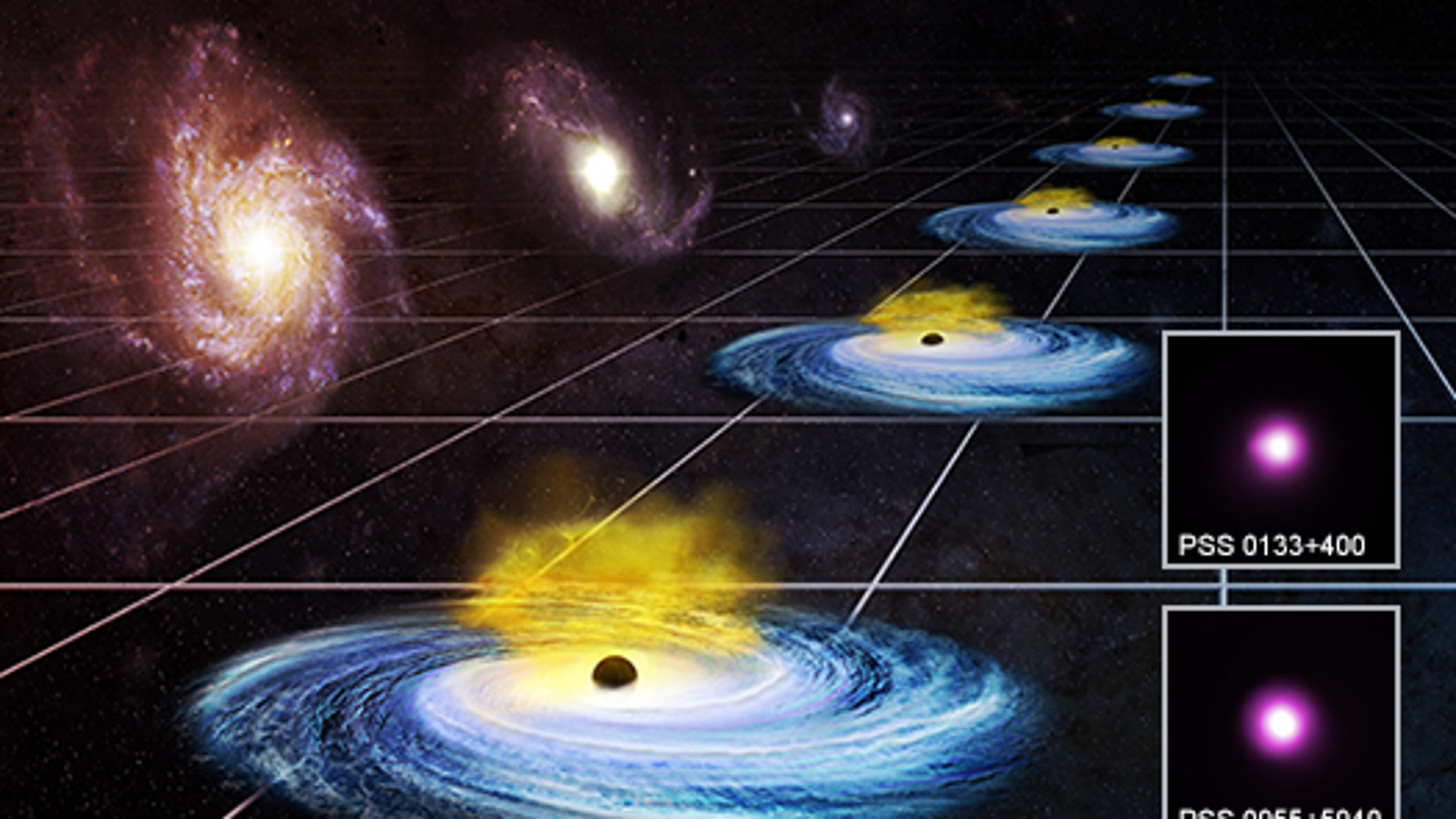 Artist's illustration of quasars, along with observations of two of these superbright objects by NASA's Chandra X-ray Observatory (insets).