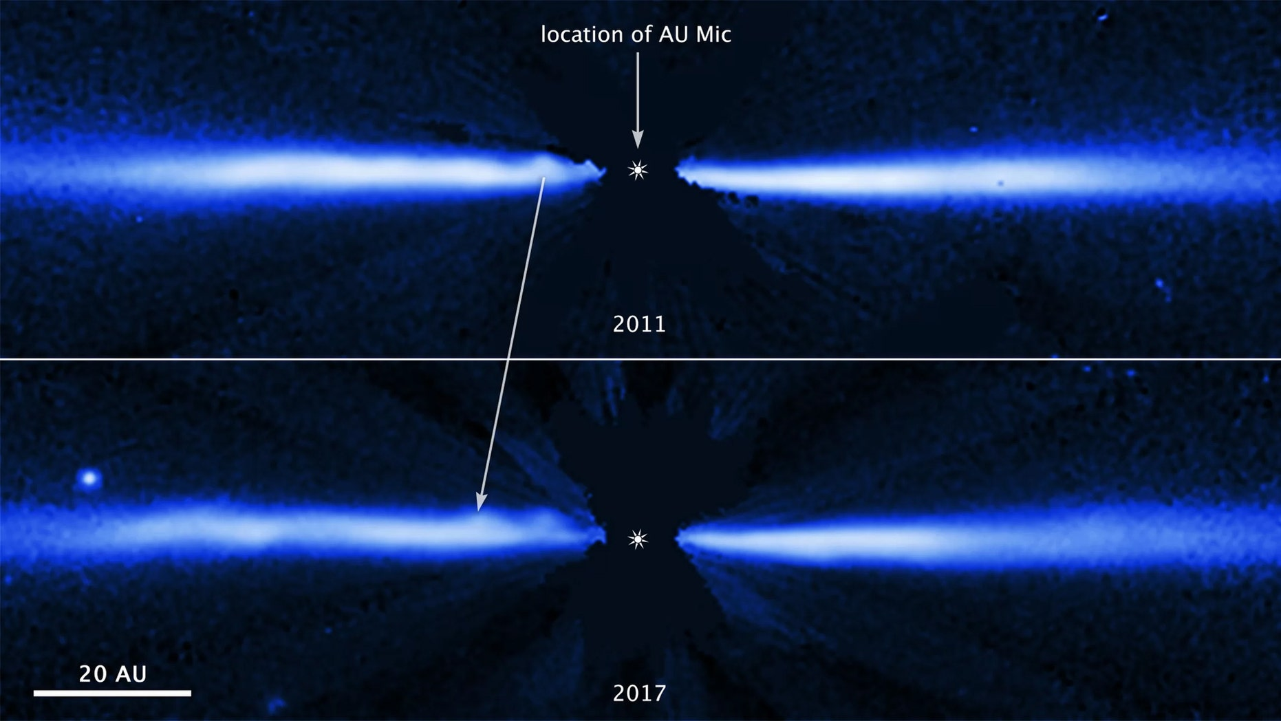 Hubble Space Telescope images of the debris disk surrounding a star called AU Microscopii show the same structure migrating outward. Credit: NASA, ESA, J. Wisniewski (University of Oklahoma), C. Grady (Eureka Scientific) and G. Schneider (Steward Observatory)