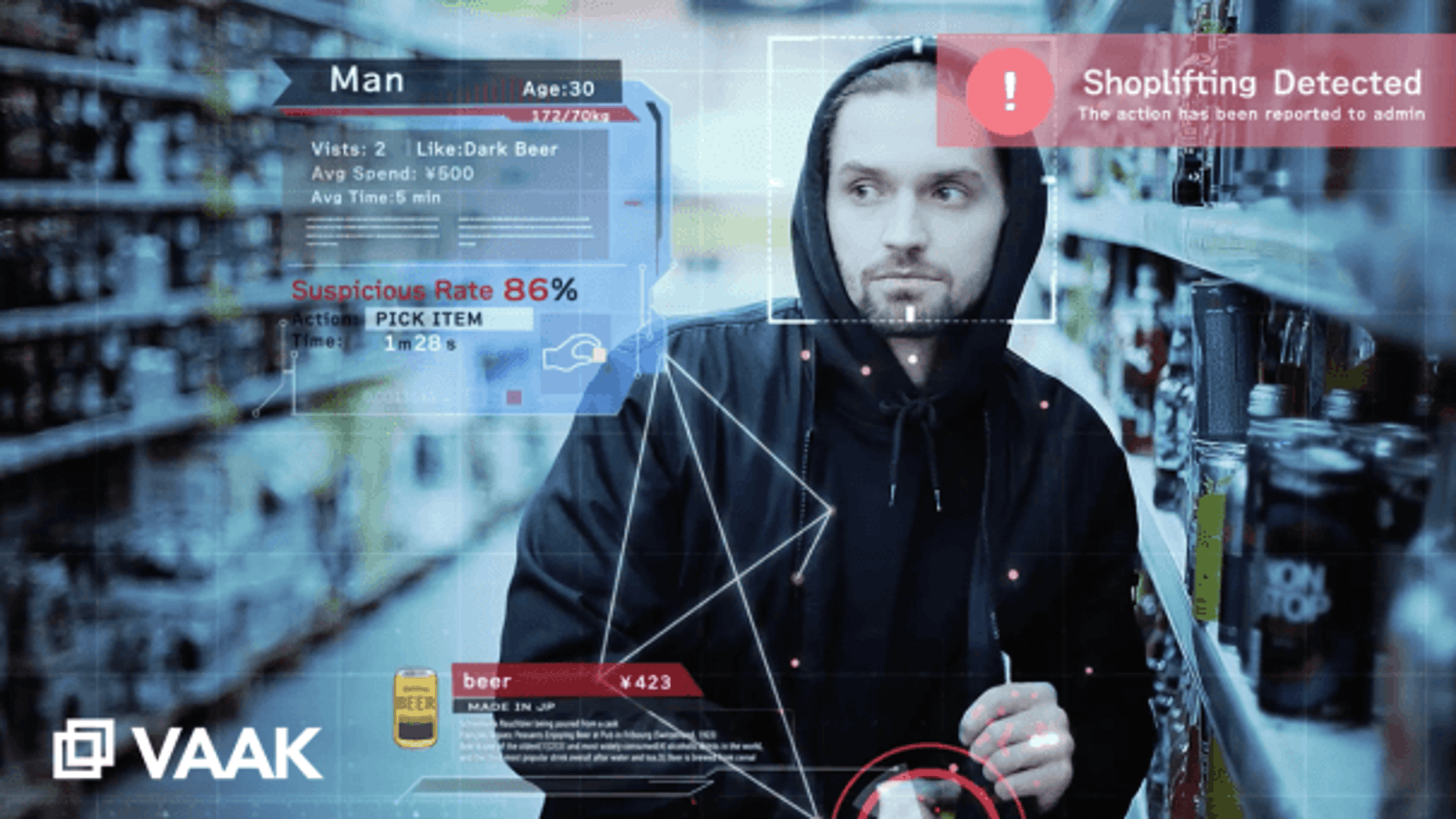 A Japanese company has developed software that can detect whether someone will steal before they actually do it.
