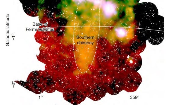 Sagittarius A* (Sgr A*) is a bright bloom of radio waves thought to contain the black hole at the center of the Milky Way. In this x-ray map of the galactic center, researchers discovered two large 'chimneys' of plasma leaking out of the Sgr A* region, and seemingly dumping hot matter into two enormous gas bubbles called the Fermi bubbles.