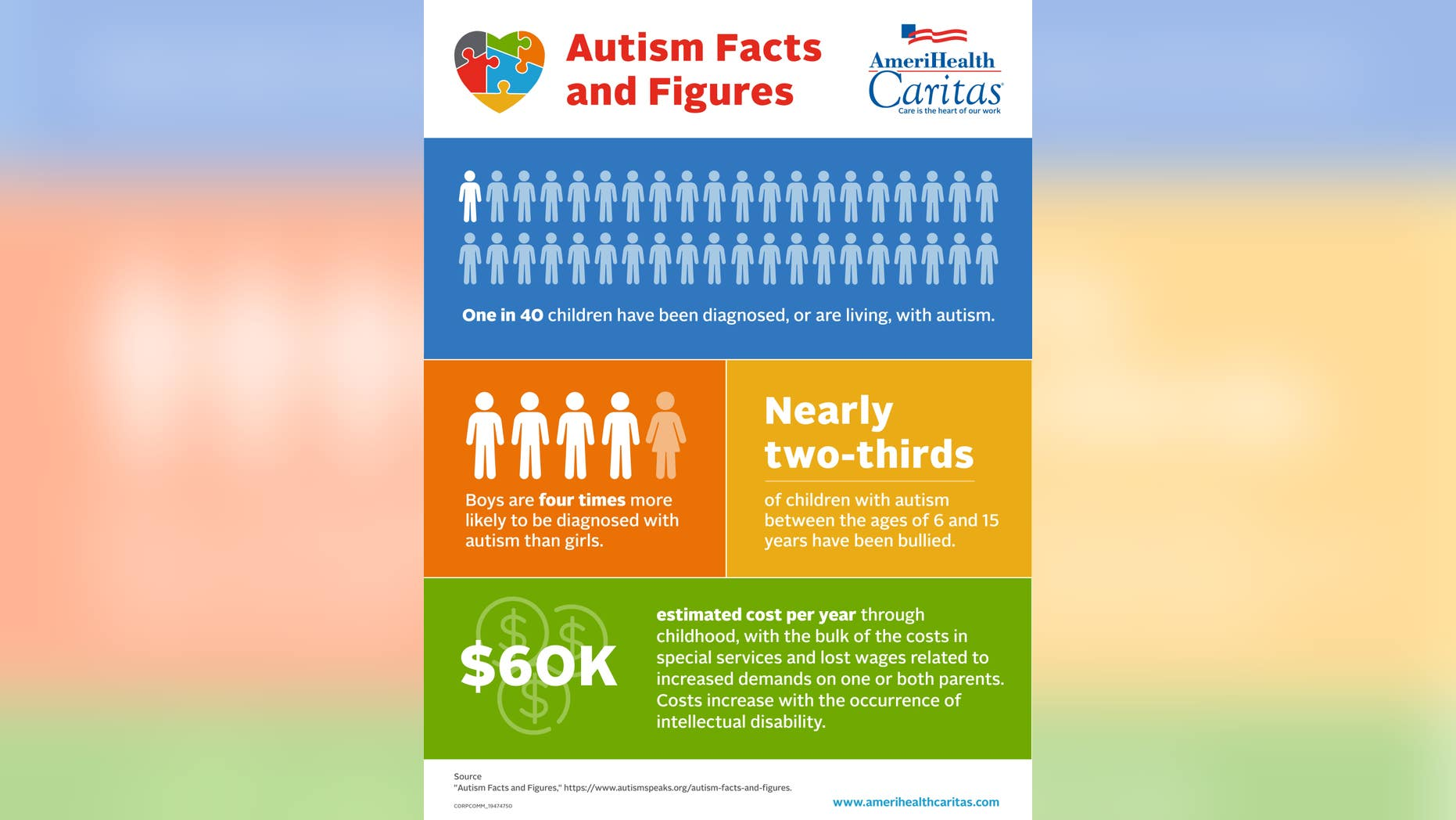 Autism And Ill Health How To Spot >> New Jersey Autism Rate Soaring Compared To Other States In Cdc Study