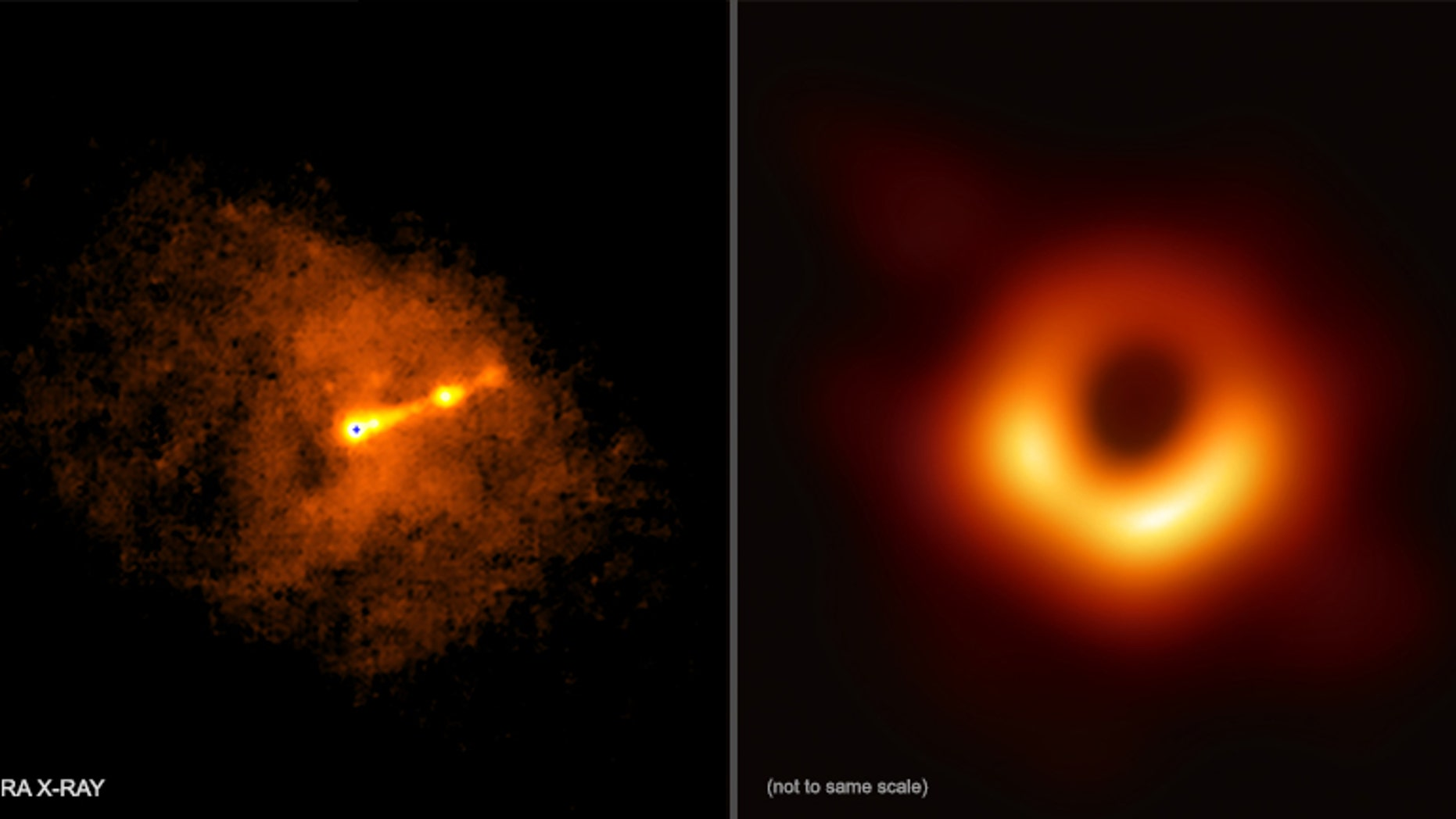 On the left, an image taken using the CHANDRA X-Ray Telescope at the same time as the Event Horizons Telescope made its picture shows a relatavistic jet crossing the Virga A galaxy. On the right is the image of the black hole shadow from the Event Horizons Telescope.