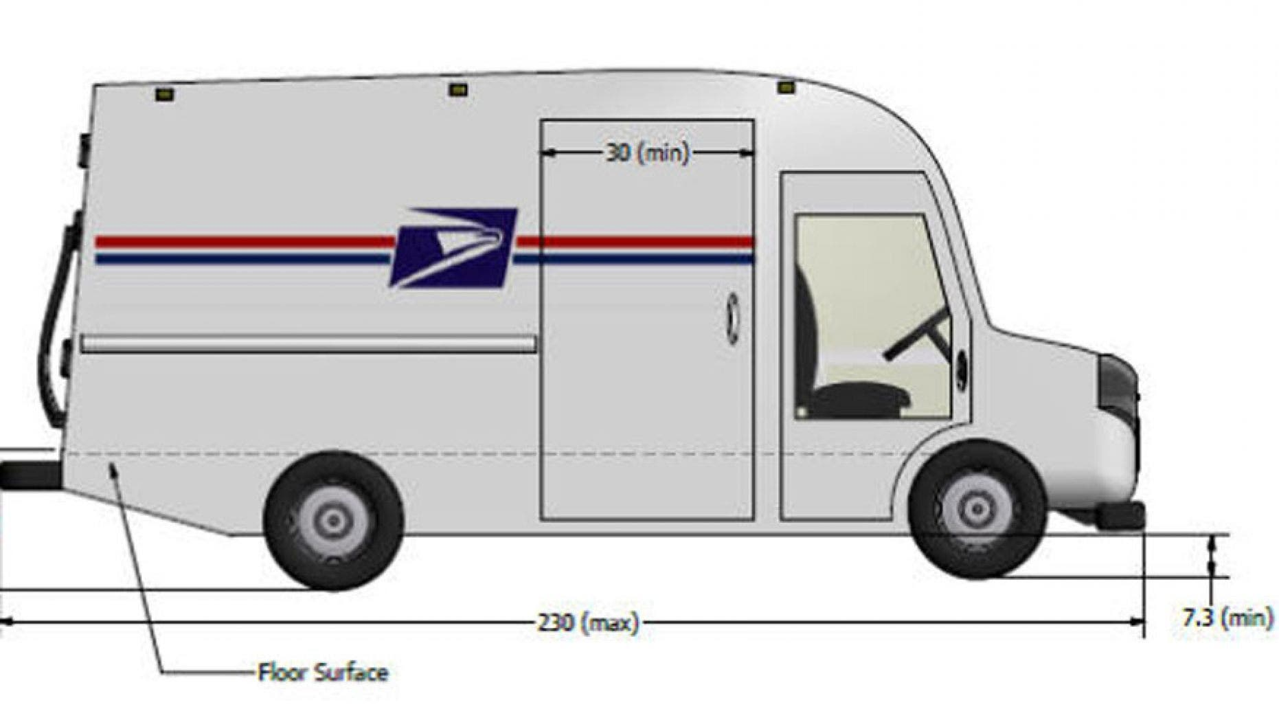 $6 3 billion delivery: New U S  Postal Service truck to be picked