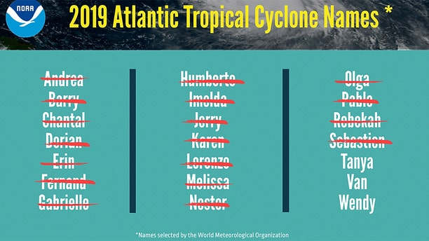 The list of names for the 2019 Atlantic Hurricane Season.