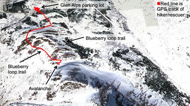 The avalanche occurred around 1 p.m. on Alaska's Flattop Mountain.