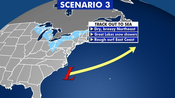 When nor'easters track out to sea, the region mostly sees breezy conditions, rough surf, and snow showers near the Great Lakes.