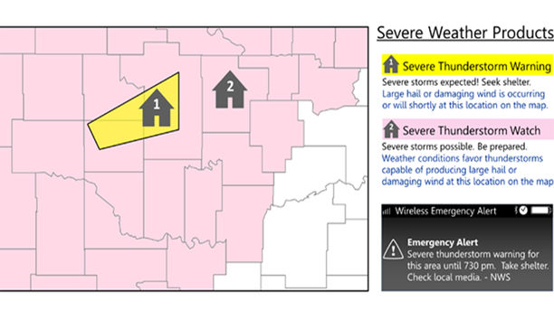 The difference between a severe thunderstorm warning and severe thunderstorm watch.