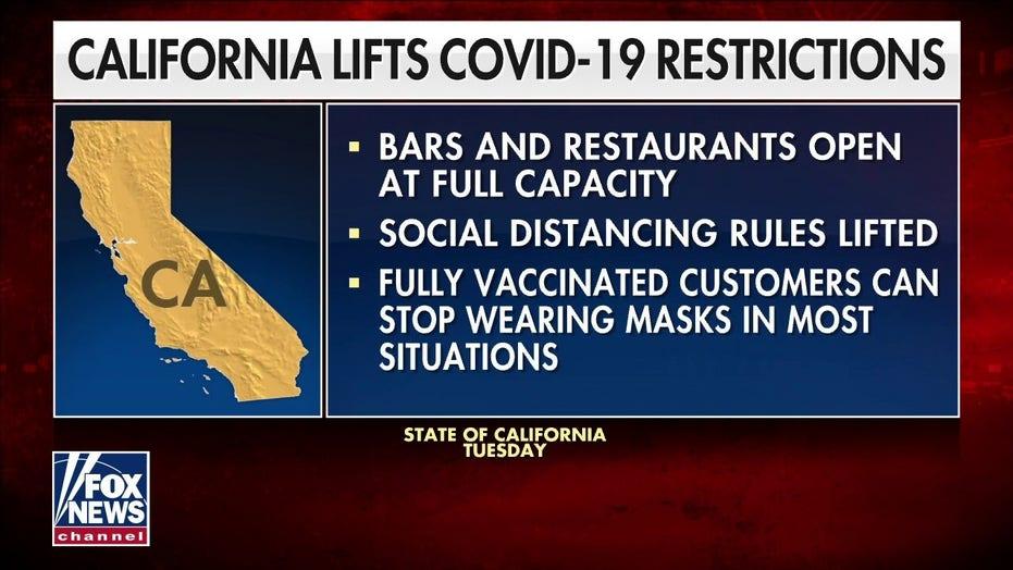 California retires coronavirus business restrictions