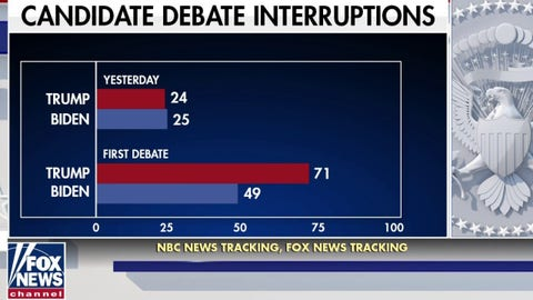 Moderator Kristen Welker of NBC News praised for job done at final debate
