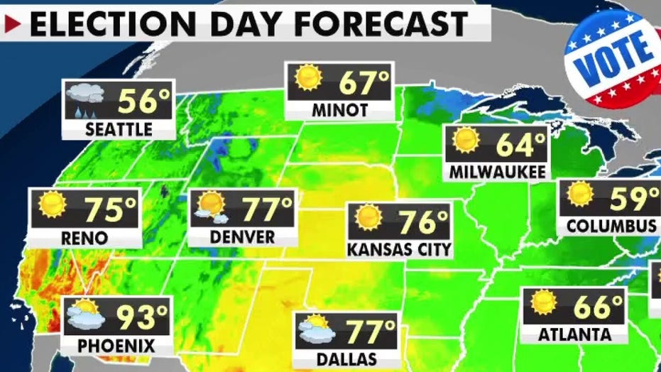 Election Day forecast across the US 'great looking,' features quiet, calm weather