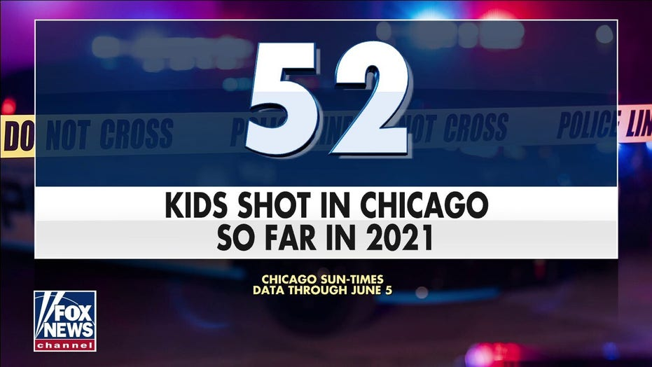 NYC, Chicago see another wave of weekend gun violence