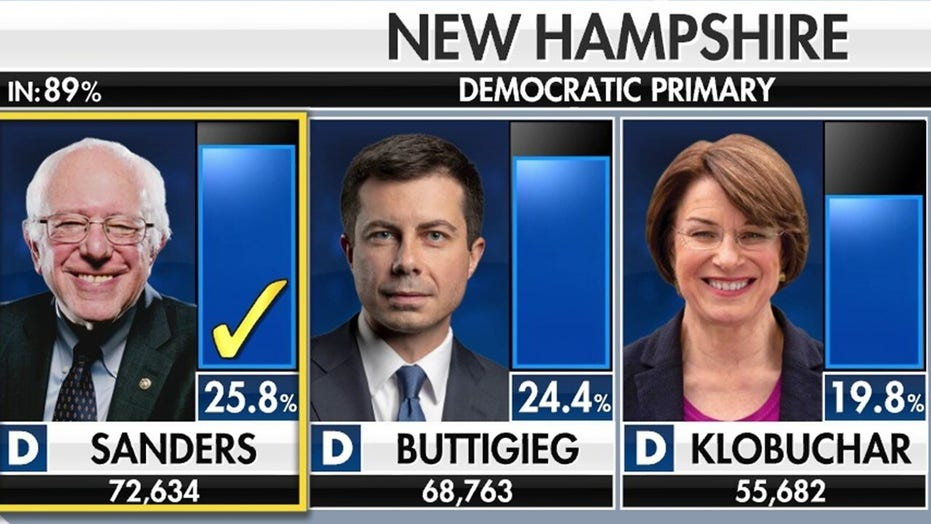 Sanders, Buttigieg and Klobuchar look to seize momentum from New Hampshire results