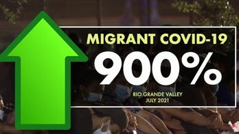 Migrants with COVID-19 surge over 900%