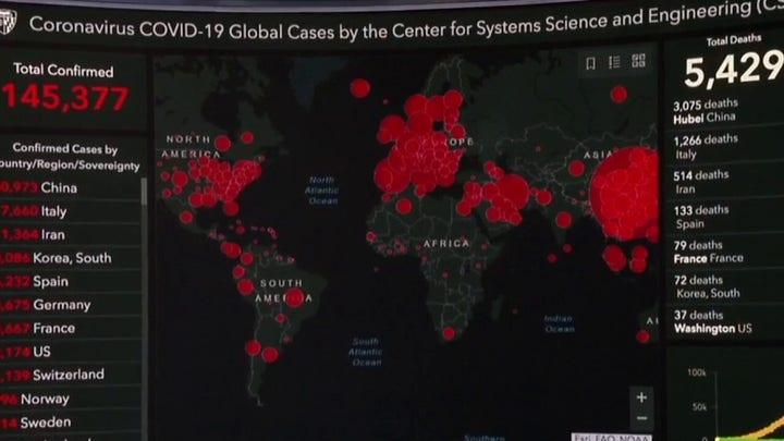 Examining the global spread of the coronavirus