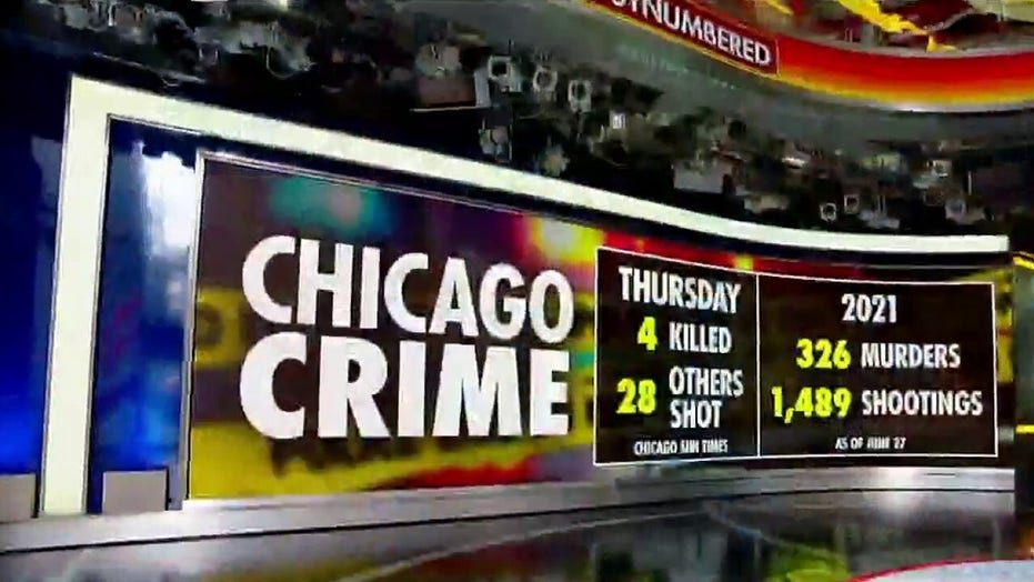 Surge in young children killed amid Chicago violent crime wave