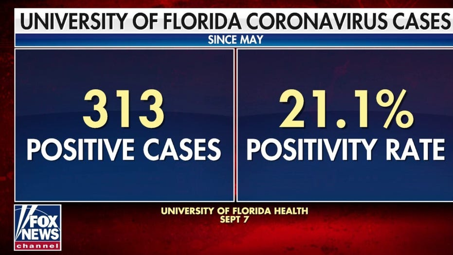 Cuomo to force New York colleges to go remote if coronavirus cases spike