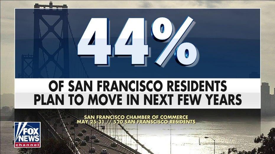 San Francisco retailers closing doors early due to rampant shoplifting