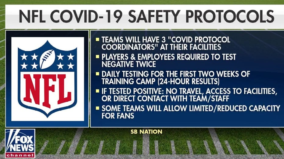 What protocols does the NFL need to enforce to bring football back?