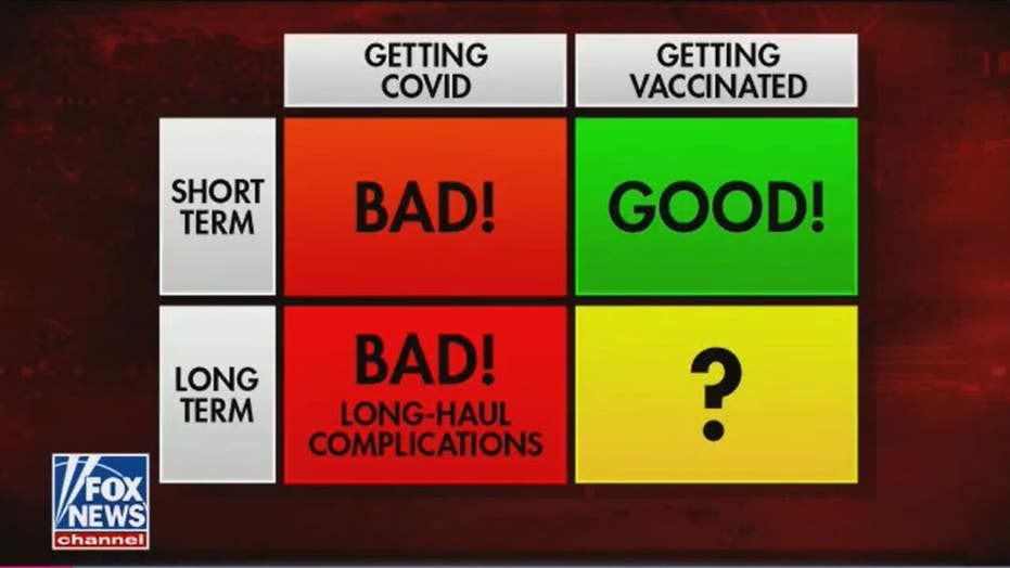 Gutfeld weighs pros, cons of COVID vaccine; encourages breaking out of 'prison of two ideas'
