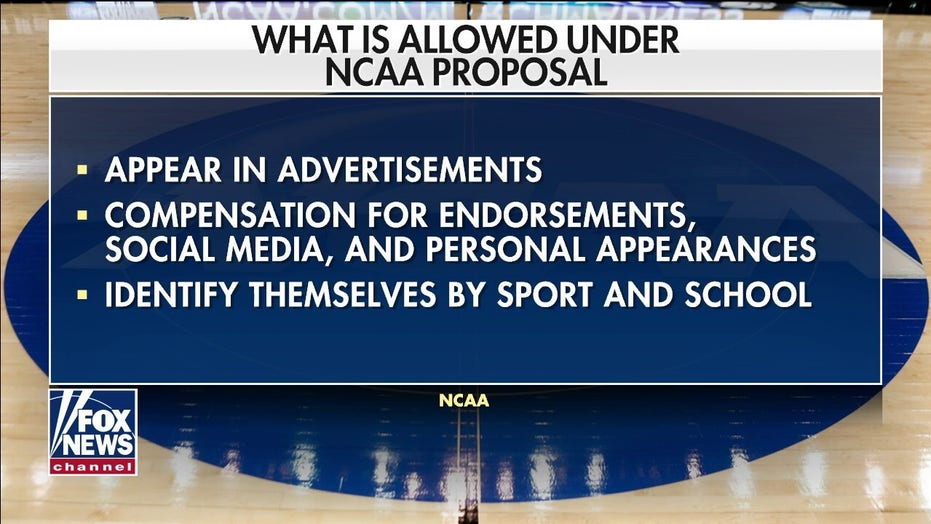 NCAA prepares to allow student athletes to be paid