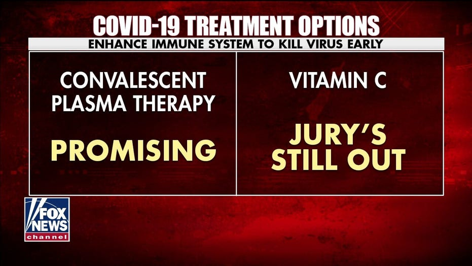 Dr. Oz gives 4 COVID-19 treatment options to kill virus early