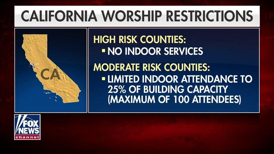 最高法院因冠状病毒限制而暂时赢得加利福尼亚教会
