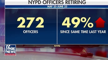 NYPD sees 49 percent spike in officers filing for retirement amid calls to defund police