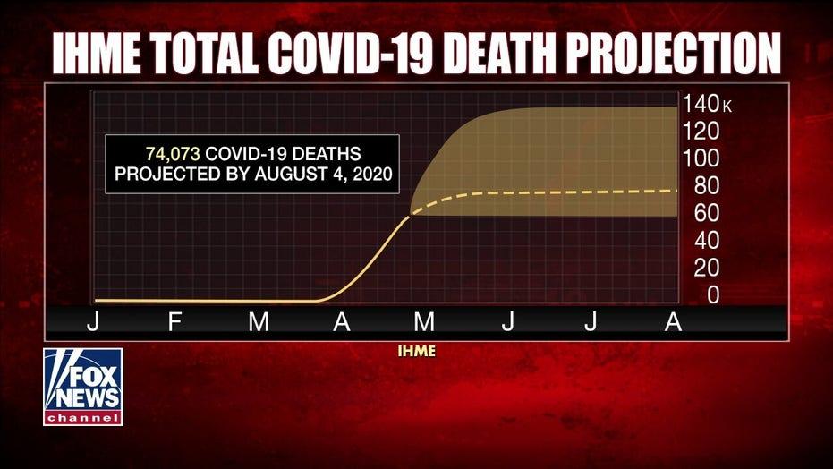Key COVID-19 model revises death toll higher