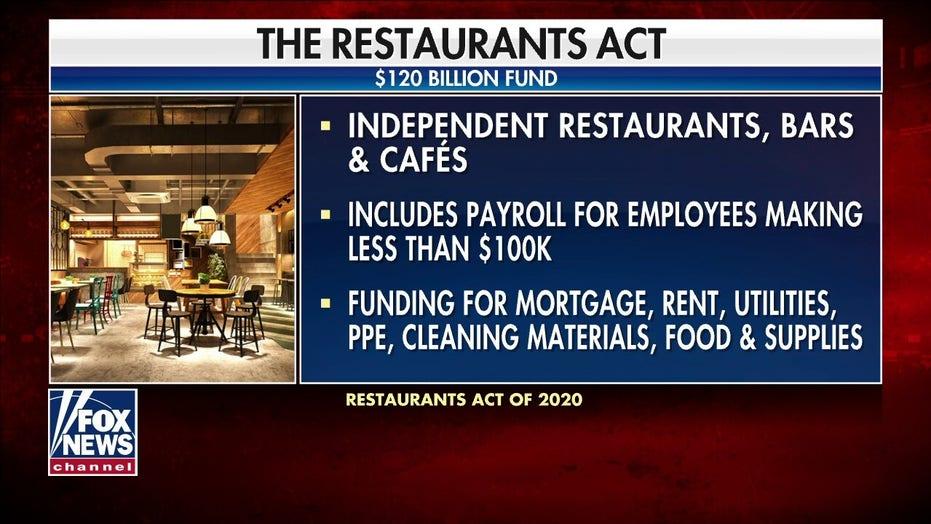 Washington DC restaurant owner: 'Irresponsible' Congress holding up badly needed stimulus