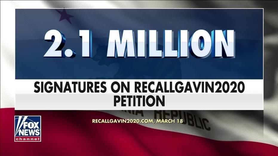 Newsom recall effort meets verified signature threshold, California Secretary of State says