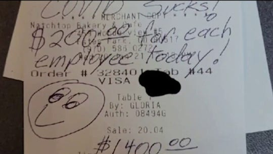 Customer leaves 'COVID sucks' note and $1,400 tip for Colorado café employees