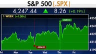 S&P 500 up for the third straight week