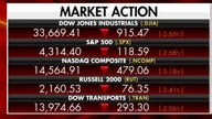How investors are approaching markets in the red